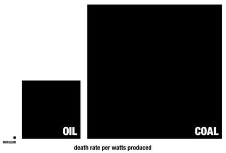 energy-death-rates