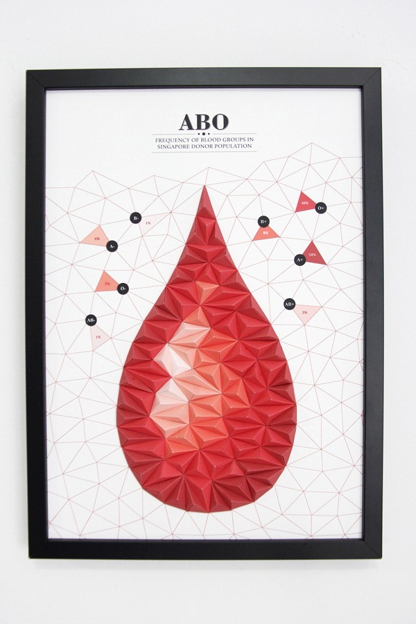 blood-donor-infographic