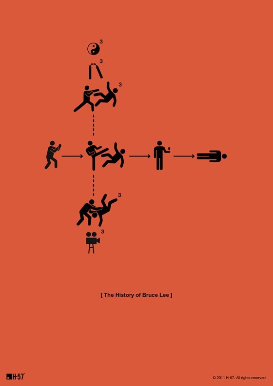 bruce-lee-pictogram