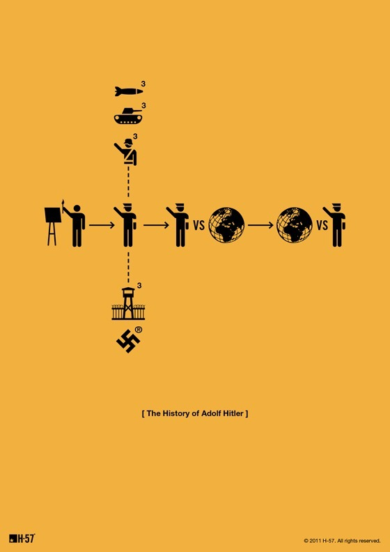 hitler-pictogram