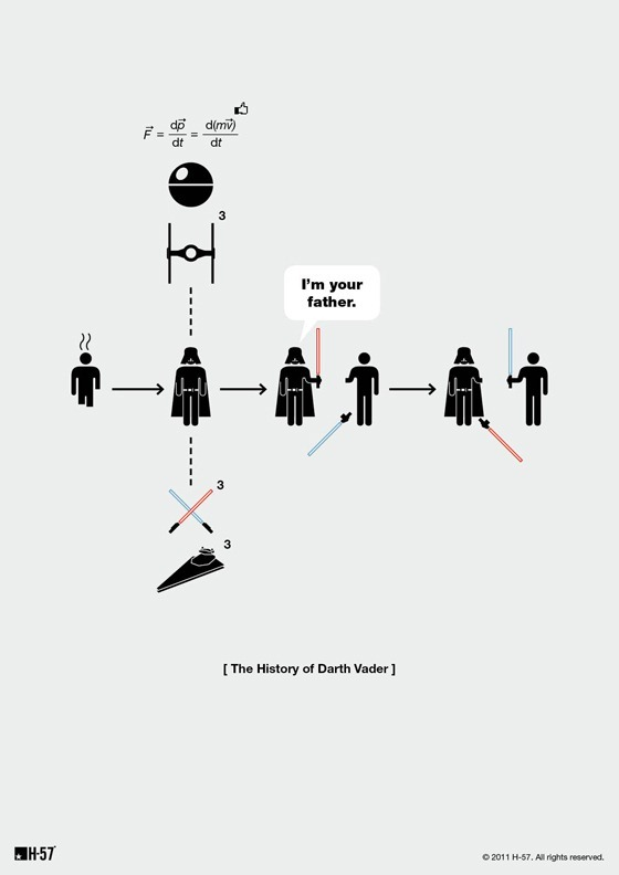 History Explained by Pictograms