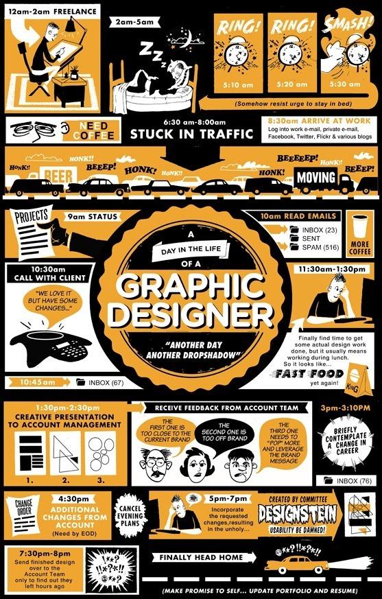 graphic-designer-infographic